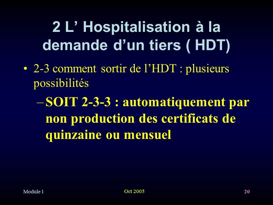 Module 1 Oct 2005 20 2 L Hospitalisation à la demande dun tiers ( HDT) 2-3 comment sortir de lHDT : plusieurs possibilités –SOIT 2-3-3 : automatiquement par non production des certificats de quinzaine ou mensuel