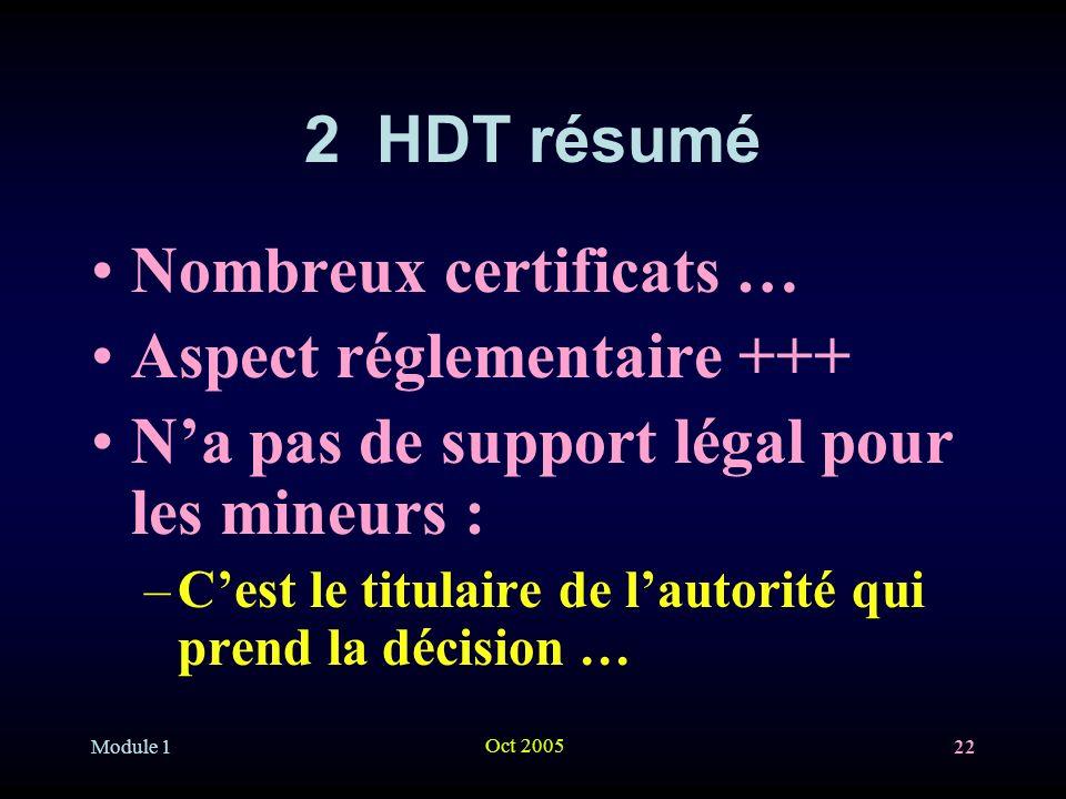 Module 1 Oct 2005 22 2 HDT résumé Nombreux certificats … Aspect réglementaire +++ Na pas de support légal pour les mineurs : –Cest le titulaire de lautorité qui prend la décision …