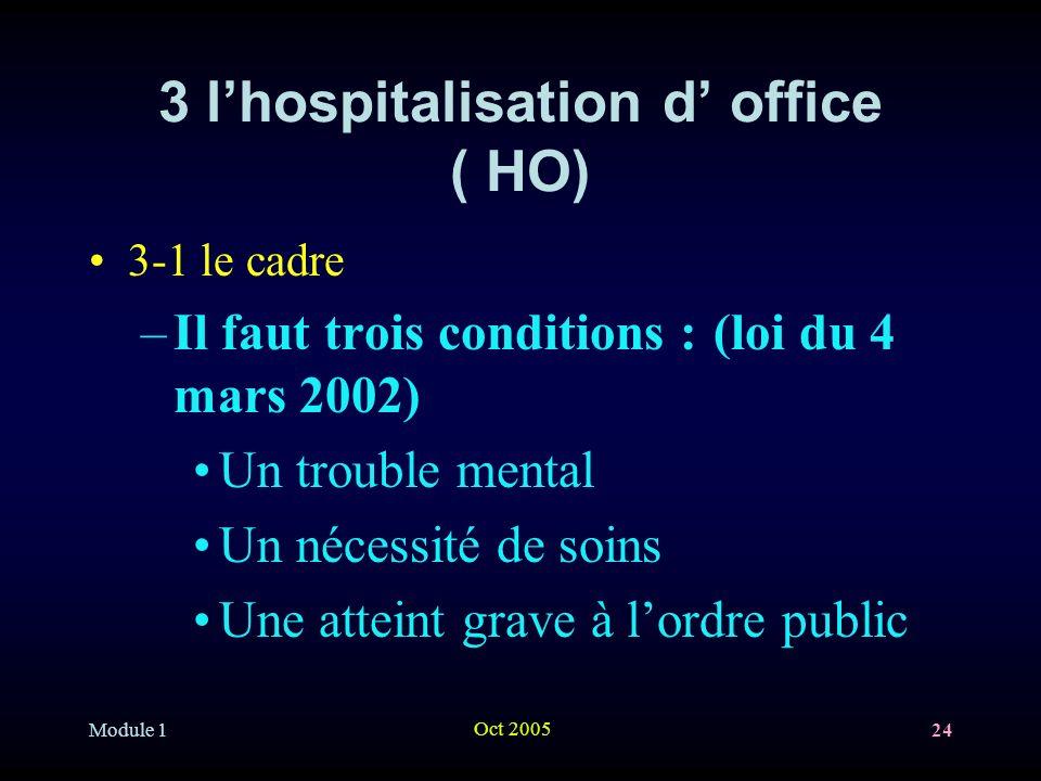 Module 1 Oct 2005 24 3 lhospitalisation d office ( HO) 3-1 le cadre –Il faut trois conditions :(loi du 4 mars 2002) Un trouble mental Un nécessité de soins Une atteint grave à lordre public