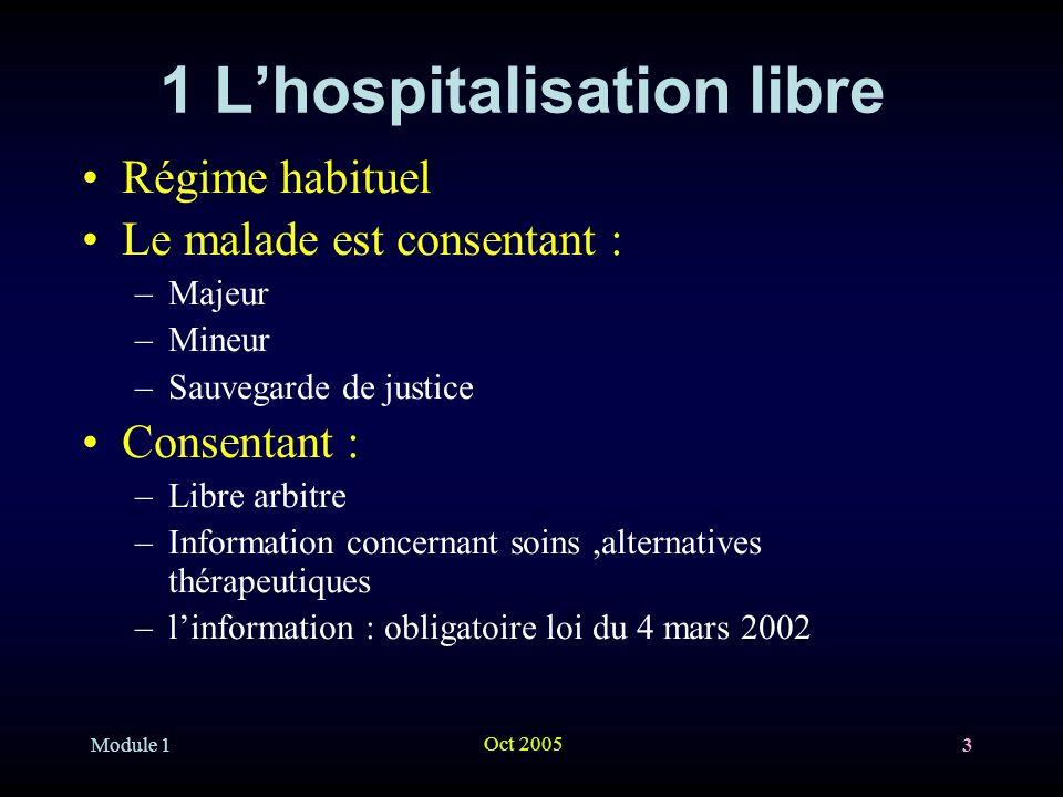 Module 1 Oct 2005 34 3 HO 3-3 le maintient en HO: –3-3-1 : le certificat dit des « 24 h » Psychiatre de l établissement –Pathologie –Justification de lhospitalisation