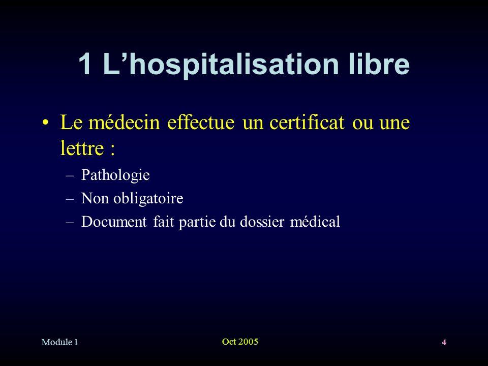 Module 1 Oct 2005 5 1 Lhospitalisation libre La sortie : –Accord patient médecin –Ou sortie contre avis médical : Décharge signée par le patient Ou témoins ( personnel de soins ou médecins)