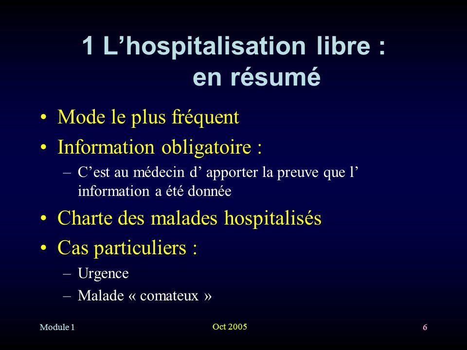 Module 1 Oct 2005 17 2 L Hospitalisation à la demande dun tiers ( HDT) 2-2 le maintient en HDT : –2-2-3 : le certificat dit mensuel Rédigé de mois en mois après la quinzaine …