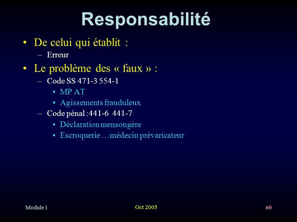 Module 1 Oct 2005 60 Responsabilité De celui qui établit : –Erreur Le problème des « faux » : –Code SS 471-3 554-1 MP AT Agissements frauduleux –Code pénal :441-6 441-7 Déclaration mensongère Escroquerie …médecin prévaricateur