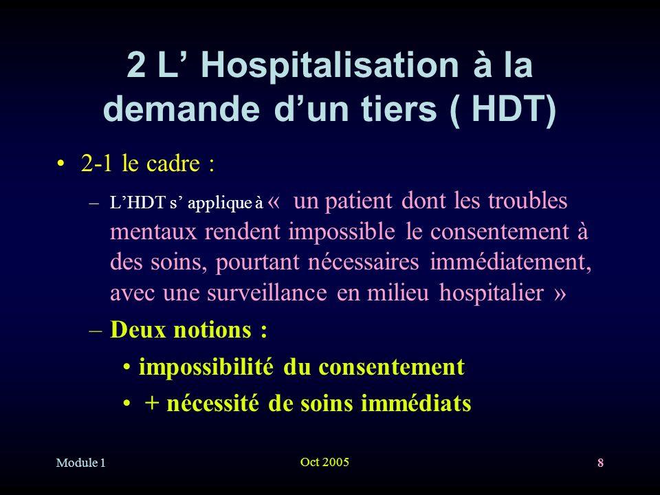 Module 1 Oct 2005 8 2 L Hospitalisation à la demande dun tiers ( HDT) 2-1 le cadre : –LHDT s applique à « un patient dont les troubles mentaux rendent impossible le consentement à des soins, pourtant nécessaires immédiatement, avec une surveillance en milieu hospitalier » –Deux notions : impossibilité du consentement + nécessité de soins immédiats