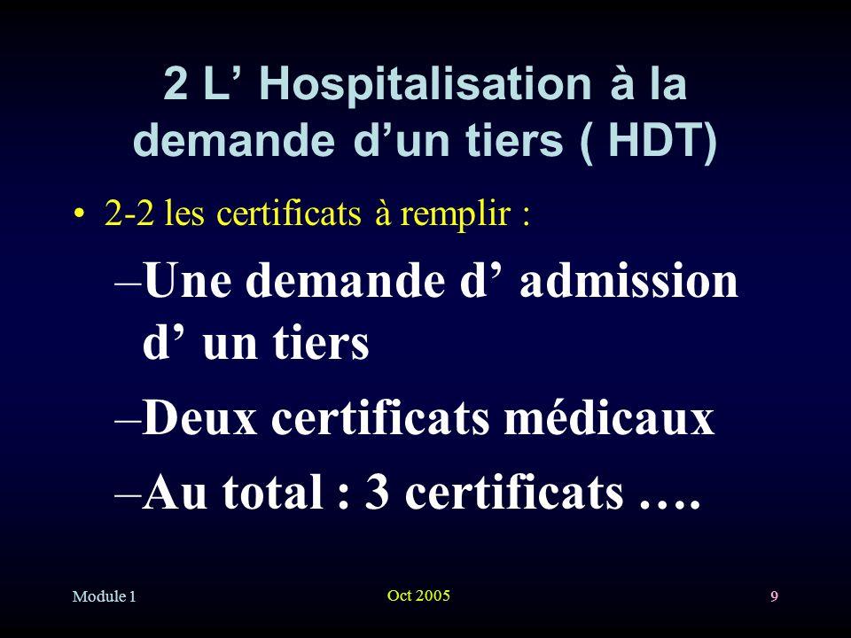 Module 1 Oct 2005 40 3 HO 3-4 la sortie de l HO : –3-4-3 par décision judiciaire prononcée par le président du TGI Saisi par le procureur de la république Saisi par le patient Saisi par tout autre personne