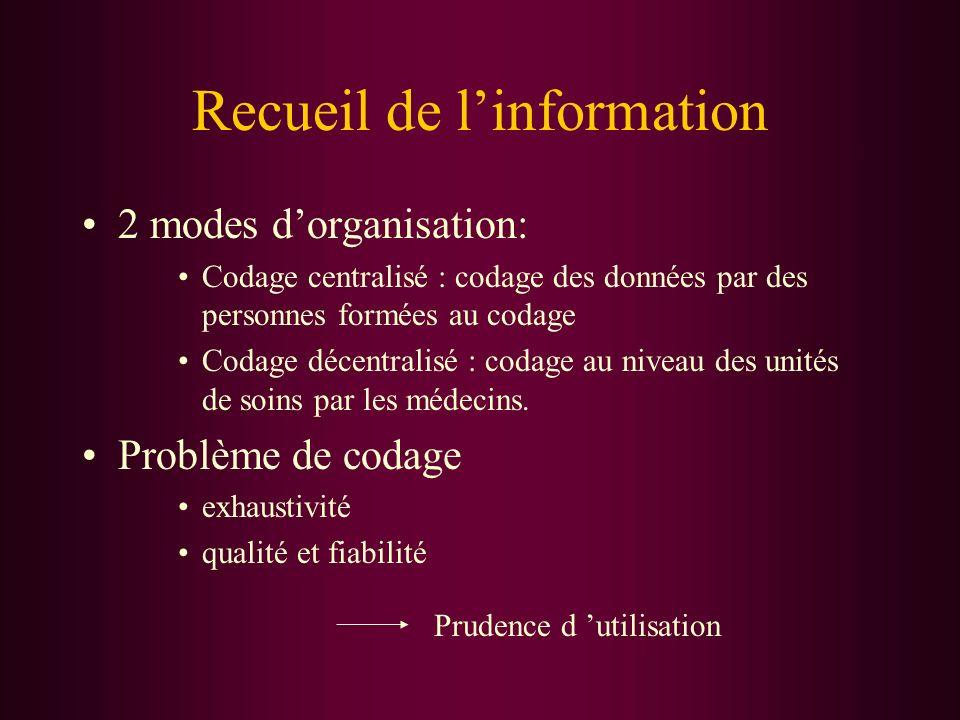 Recueil de linformation 2 modes dorganisation: Codage centralisé : codage des données par des personnes formées au codage Codage décentralisé : codage