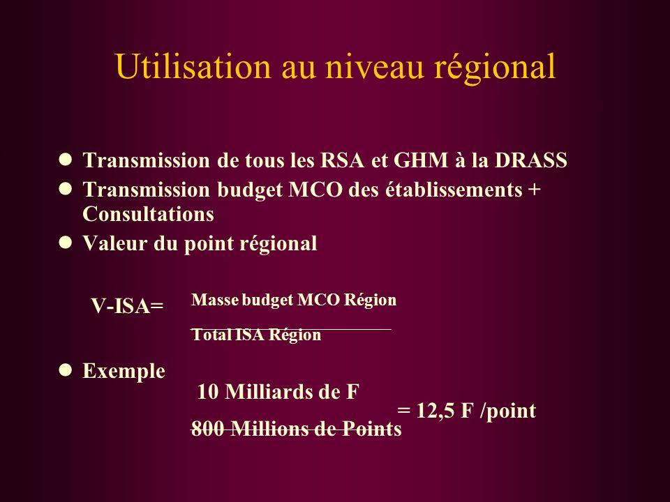 Utilisation au niveau régional Transmission de tous les RSA et GHM à la DRASS Transmission budget MCO des établissements + Consultations Valeur du poi