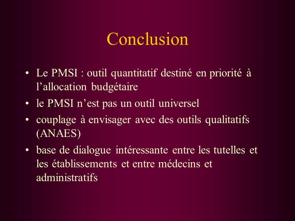 Conclusion Le PMSI : outil quantitatif destiné en priorité à lallocation budgétaire le PMSI nest pas un outil universel couplage à envisager avec des