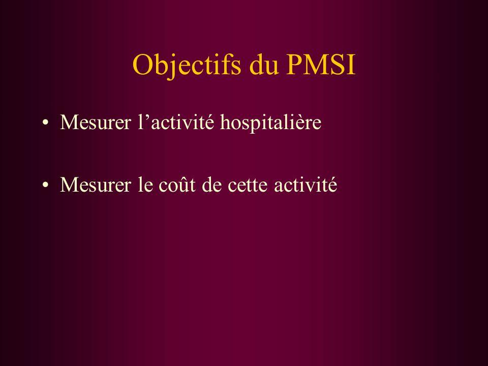 Objectifs du PMSI Mesurer lactivité hospitalière Mesurer le coût de cette activité