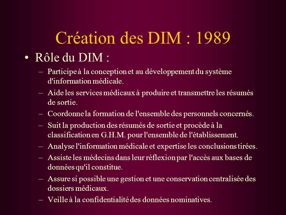 Création des DIM : 1989 Rôle du DIM : –Participe à la conception et au développement du système d'information médicale. –Aide les services médicaux à