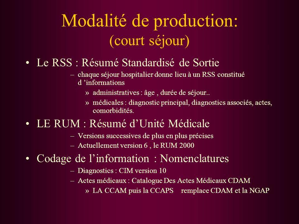 Modalité de production: (court séjour) Le RSS : Résumé Standardisé de Sortie –chaque séjour hospitalier donne lieu à un RSS constitué d informations »