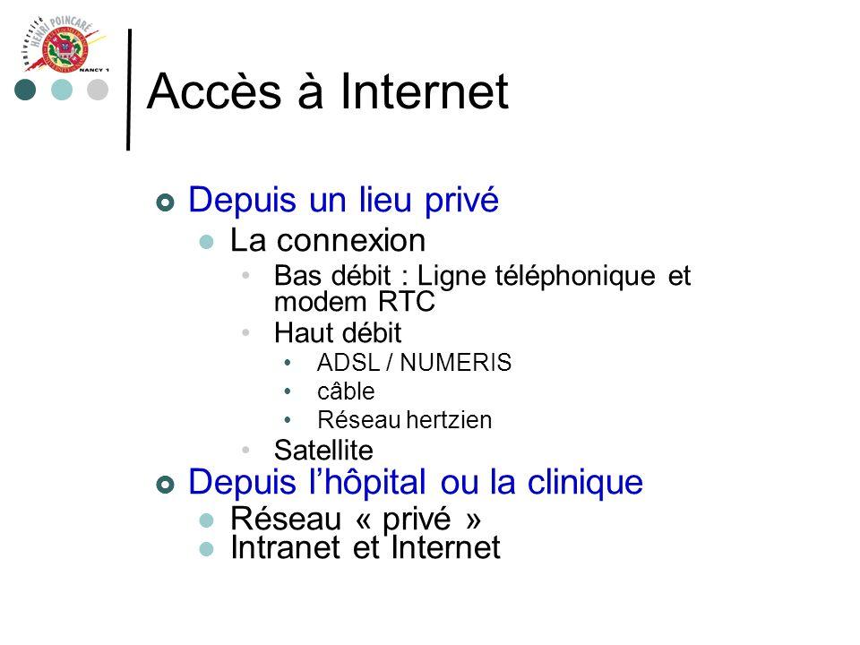 Accès à Internet Depuis un lieu privé La connexion Bas débit : Ligne téléphonique et modem RTC Haut débit ADSL / NUMERIS câble Réseau hertzien Satelli
