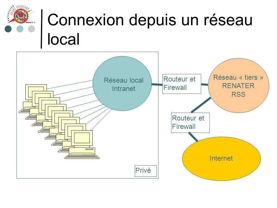 Accès à Internet Les fournisseurs de service RENATER Réseau Santé Social Les autres fournisseurs Wanadoo Télé2 Free ….