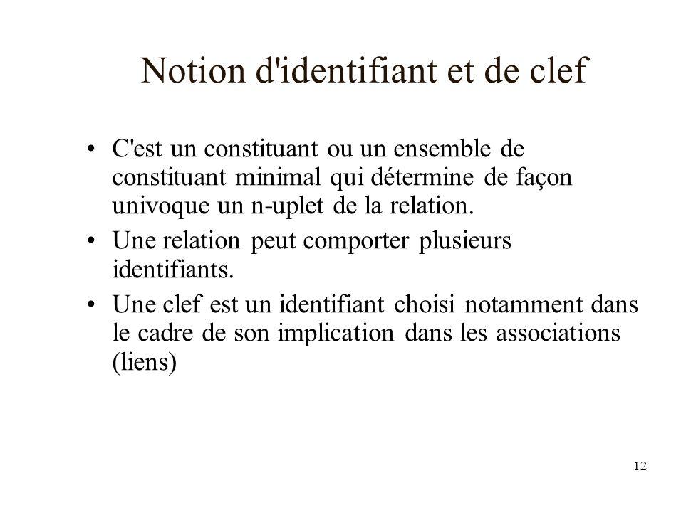 12 Notion d identifiant et de clef C est un constituant ou un ensemble de constituant minimal qui détermine de façon univoque un n-uplet de la relation.