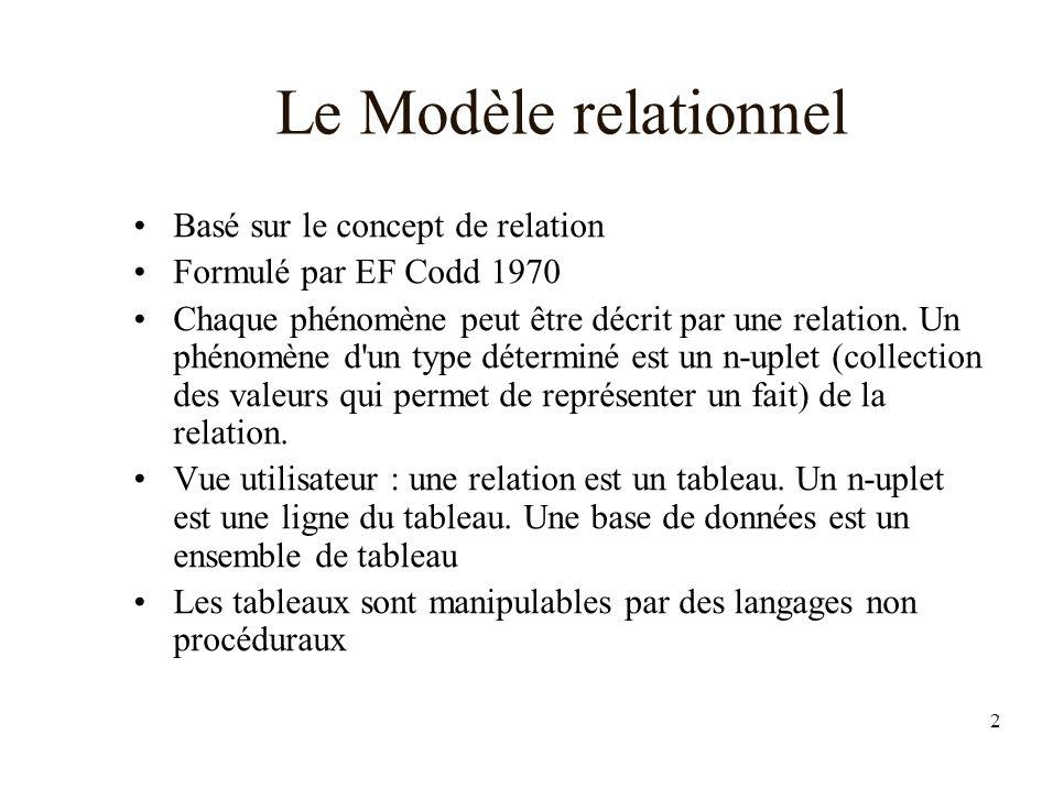 2 Le Modèle relationnel Basé sur le concept de relation Formulé par EF Codd 1970 Chaque phénomène peut être décrit par une relation.
