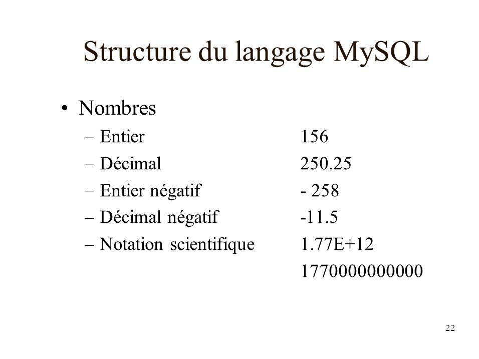 22 Structure du langage MySQL Nombres –Entier 156 –Décimal 250.25 –Entier négatif- 258 –Décimal négatif-11.5 –Notation scientifique 1.77E+12 1770000000000