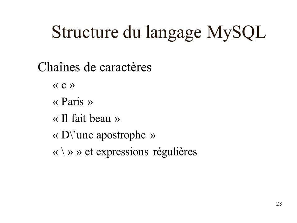 23 Structure du langage MySQL Chaînes de caractères « c » « Paris » « Il fait beau » « D\une apostrophe » « \ » » et expressions régulières
