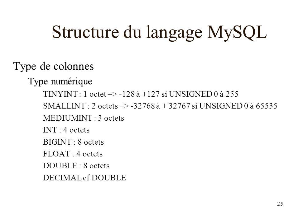 25 Structure du langage MySQL Type de colonnes Type numérique TINYINT : 1 octet => -128 à +127 si UNSIGNED 0 à 255 SMALLINT : 2 octets => -32768 à + 32767 si UNSIGNED 0 à 65535 MEDIUMINT : 3 octets INT : 4 octets BIGINT : 8 octets FLOAT : 4 octets DOUBLE : 8 octets DECIMAL cf DOUBLE