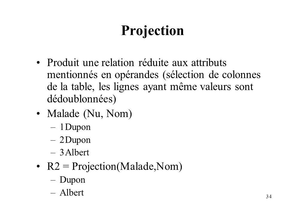 34 Projection Produit une relation réduite aux attributs mentionnés en opérandes (sélection de colonnes de la table, les lignes ayant même valeurs sont dédoublonnées) Malade (Nu, Nom) –1Dupon –2Dupon –3Albert R2 = Projection(Malade,Nom) –Dupon –Albert