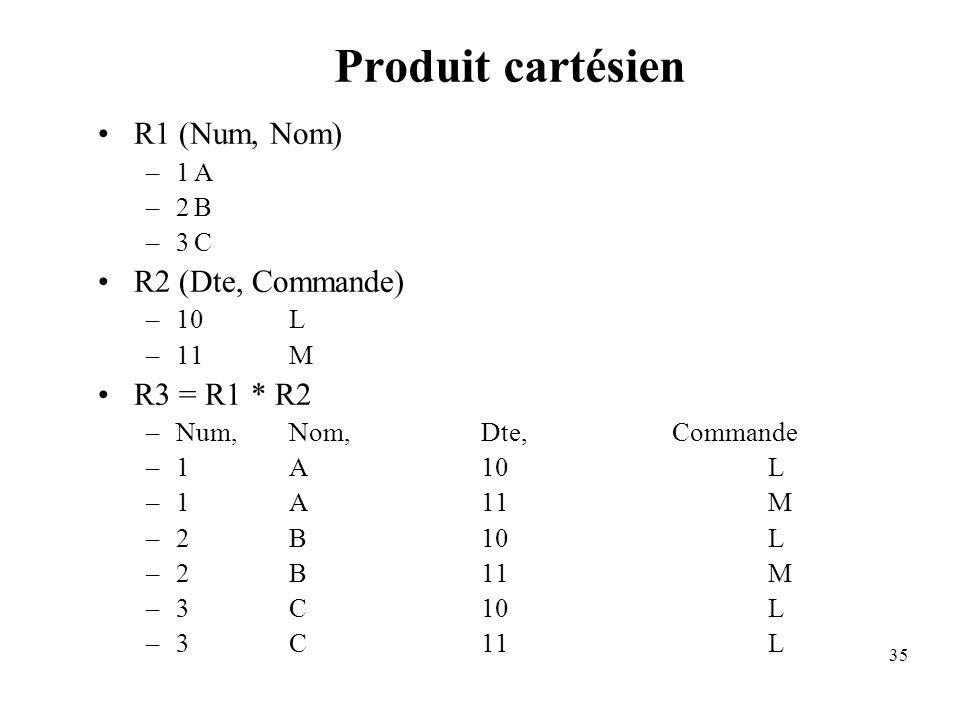 35 Produit cartésien R1 (Num, Nom) –1A –2B –3C R2 (Dte, Commande) –10L –11M R3 = R1 * R2 –Num,Nom,Dte,Commande –1A10L –1A11M –2B10L –2B11M –3C10L –3C11L