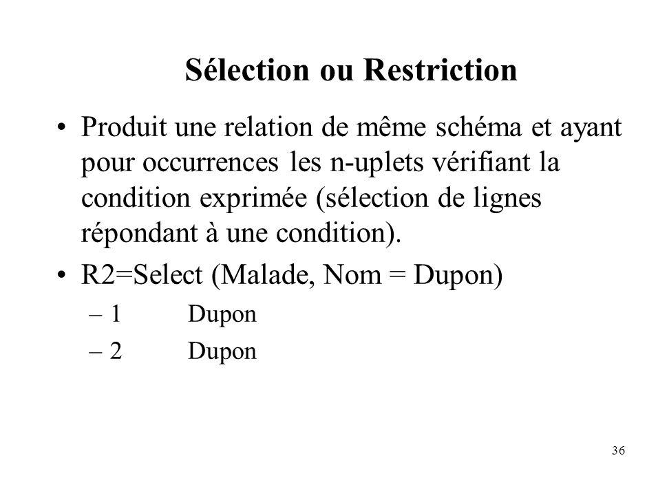 36 Sélection ou Restriction Produit une relation de même schéma et ayant pour occurrences les n-uplets vérifiant la condition exprimée (sélection de lignes répondant à une condition).