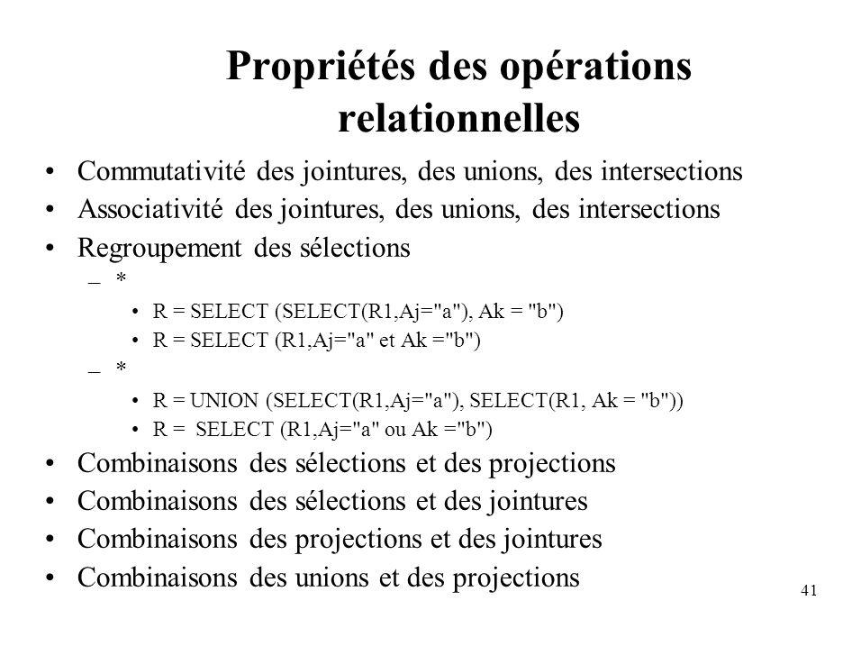 41 Propriétés des opérations relationnelles Commutativité des jointures, des unions, des intersections Associativité des jointures, des unions, des intersections Regroupement des sélections –* R = SELECT (SELECT(R1,Aj= a ), Ak = b ) R = SELECT (R1,Aj= a et Ak = b ) –* R = UNION (SELECT(R1,Aj= a ), SELECT(R1, Ak = b )) R = SELECT (R1,Aj= a ou Ak = b ) Combinaisons des sélections et des projections Combinaisons des sélections et des jointures Combinaisons des projections et des jointures Combinaisons des unions et des projections