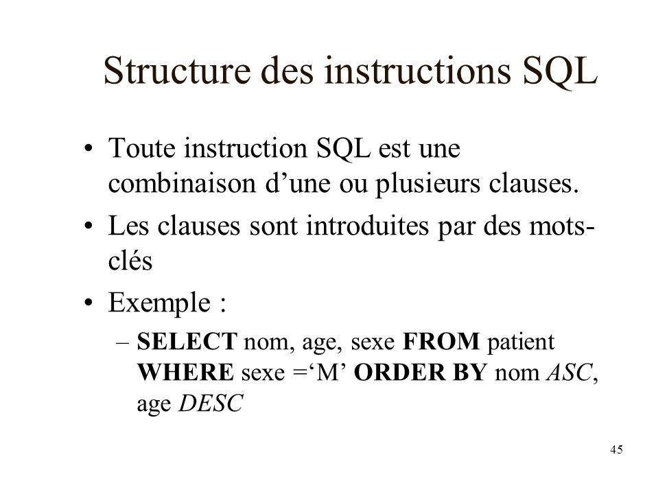 45 Structure des instructions SQL Toute instruction SQL est une combinaison dune ou plusieurs clauses.