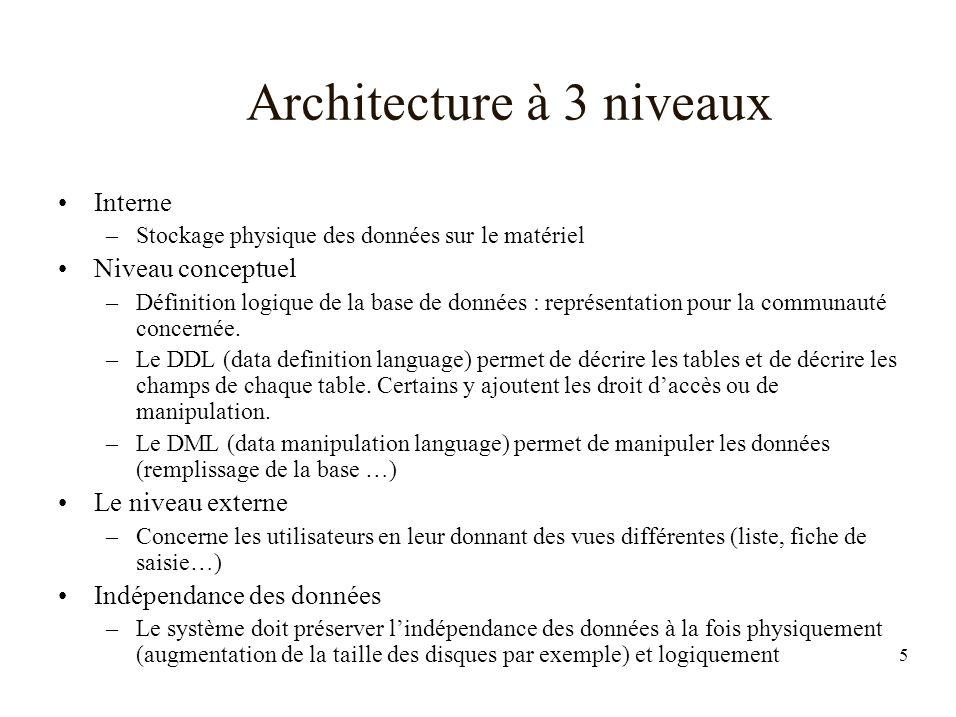 5 Architecture à 3 niveaux Interne –Stockage physique des données sur le matériel Niveau conceptuel –Définition logique de la base de données : représentation pour la communauté concernée.