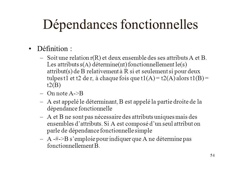 54 Dépendances fonctionnelles Définition : –Soit une relation r(R) et deux ensemble des ses attributs A et B.