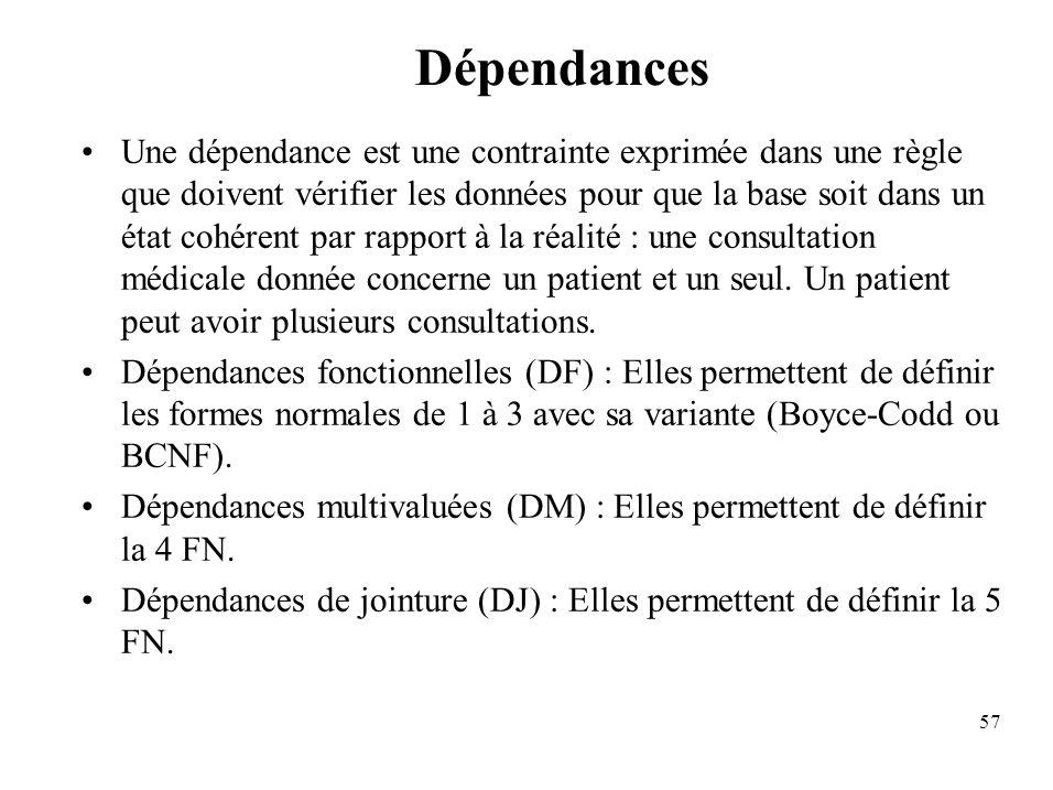 57 Dépendances Une dépendance est une contrainte exprimée dans une règle que doivent vérifier les données pour que la base soit dans un état cohérent par rapport à la réalité : une consultation médicale donnée concerne un patient et un seul.