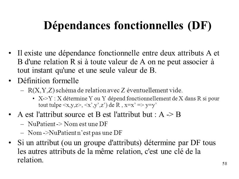 58 Dépendances fonctionnelles (DF) Il existe une dépendance fonctionnelle entre deux attributs A et B d une relation R si à toute valeur de A on ne peut associer à tout instant qu une et une seule valeur de B.