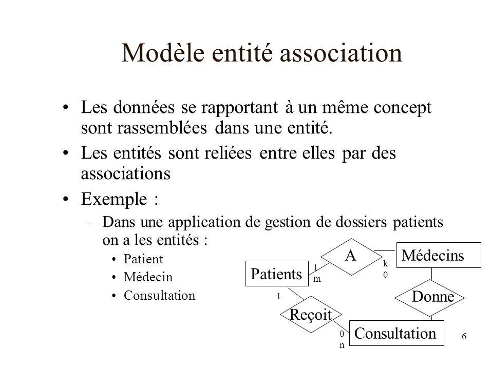 6 Modèle entité association Les données se rapportant à un même concept sont rassemblées dans une entité.