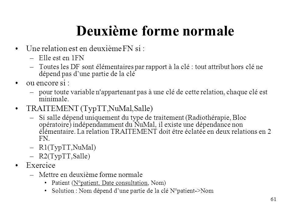 61 Deuxième forme normale Une relation est en deuxième FN si : –Elle est en 1FN –Toutes les DF sont élémentaires par rapport à la clé : tout attribut hors clé ne dépend pas dune partie de la clé ou encore si : –pour toute variable n appartenant pas à une clé de cette relation, chaque clé est minimale.