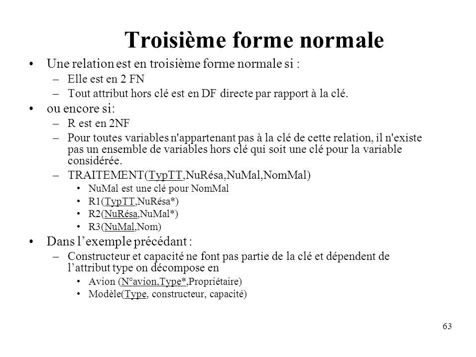 63 Troisième forme normale Une relation est en troisième forme normale si : –Elle est en 2 FN –Tout attribut hors clé est en DF directe par rapport à la clé.