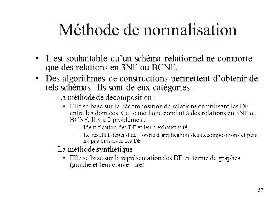 67 Méthode de normalisation Il est souhaitable quun schéma relationnel ne comporte que des relations en 3NF ou BCNF.