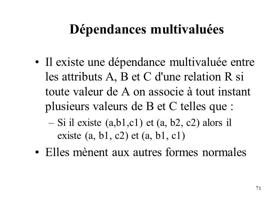 71 Dépendances multivaluées Il existe une dépendance multivaluée entre les attributs A, B et C d une relation R si toute valeur de A on associe à tout instant plusieurs valeurs de B et C telles que : –Si il existe (a,b1,c1) et (a, b2, c2) alors il existe (a, b1, c2) et (a, b1, c1) Elles mènent aux autres formes normales