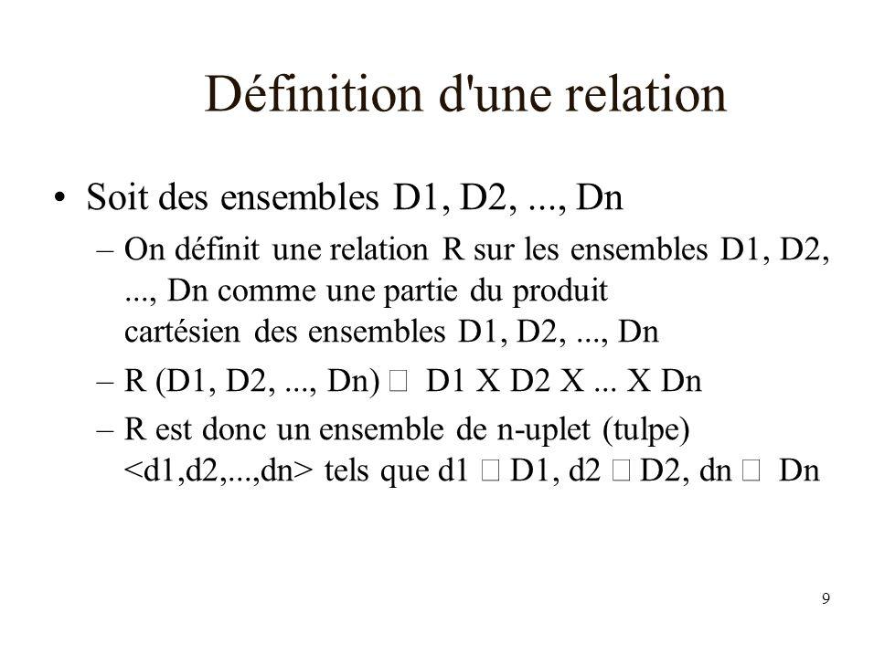 9 Définition d une relation Soit des ensembles D1, D2,..., Dn –On définit une relation R sur les ensembles D1, D2,..., Dn comme une partie du produit cartésien des ensembles D1, D2,..., Dn –R (D1, D2,..., Dn) D1 X D2 X...