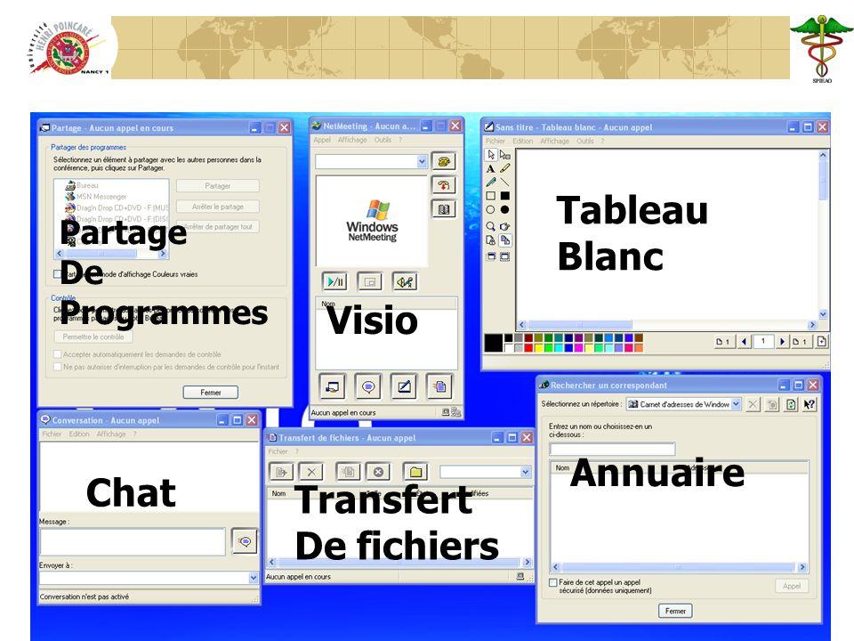 Visio Tableau Blanc Annuaire Partage De Programmes Chat Transfert De fichiers