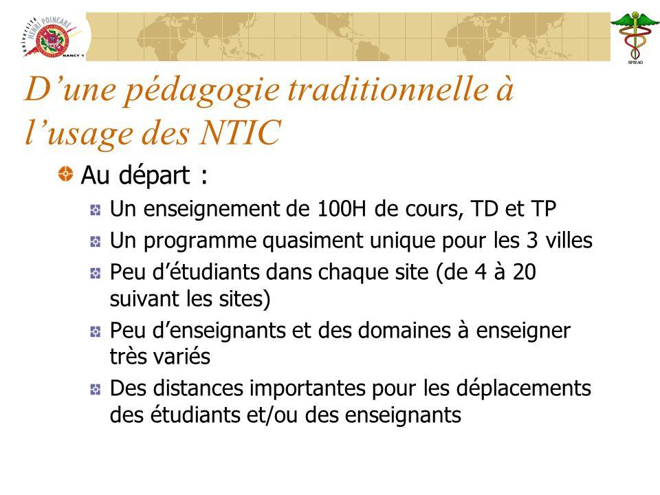 Dune pédagogie traditionnelle à lusage des NTIC Au départ : Un enseignement de 100H de cours, TD et TP Un programme quasiment unique pour les 3 villes