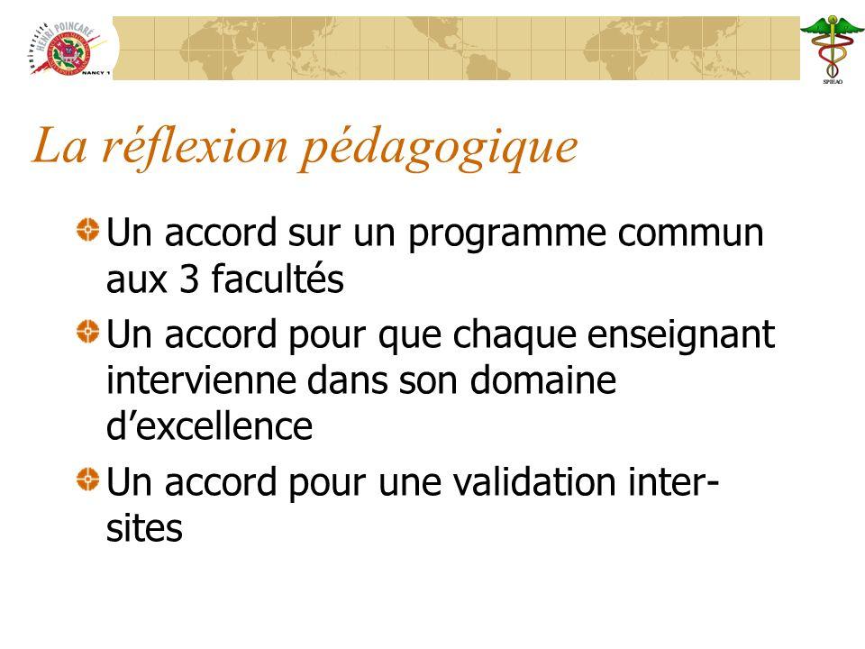 La réflexion pédagogique Un accord sur un programme commun aux 3 facultés Un accord pour que chaque enseignant intervienne dans son domaine dexcellence Un accord pour une validation inter- sites
