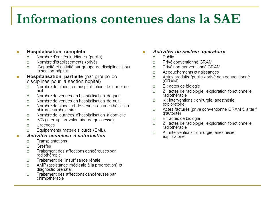 Informations contenues dans la SAE Hospitalisation complète Nombre d entités juridiques (public) Nombre d établissements (privé) Capacité et activité par groupe de disciplines pour la section hôpital.