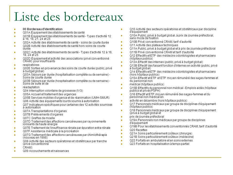 Liste des bordereaux 00 Bordereau d'identification Q01A Équipement des établissements de santé Q01B Équipement des établissements de santé - Types d'a