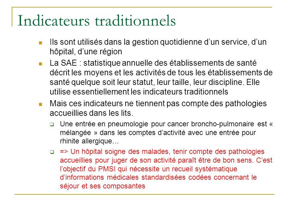 Indicateurs traditionnels Ils sont utilisés dans la gestion quotidienne dun service, dun hôpital, dune région La SAE : statistique annuelle des établi