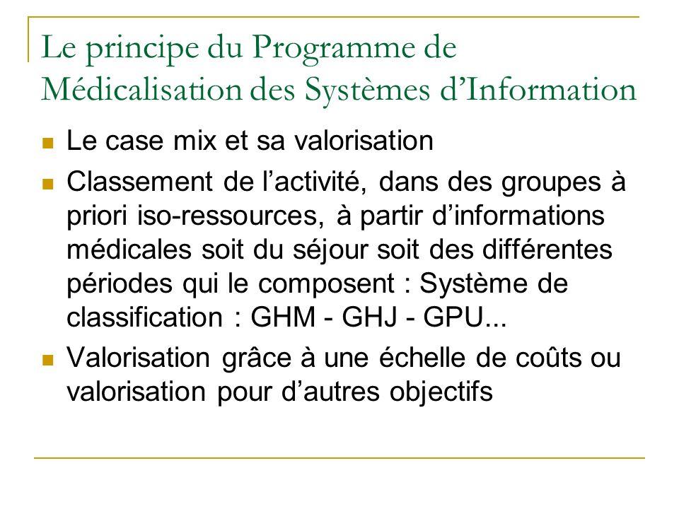 Le principe du Programme de Médicalisation des Systèmes dInformation Le case mix et sa valorisation Classement de lactivité, dans des groupes à priori iso-ressources, à partir dinformations médicales soit du séjour soit des différentes périodes qui le composent : Système de classification : GHM - GHJ - GPU...
