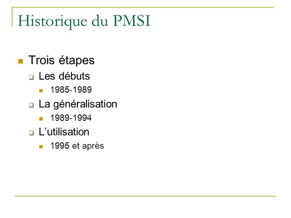 Historique du PMSI Trois étapes Les débuts 1985-1989 La généralisation 1989-1994 Lutilisation 1995 et après