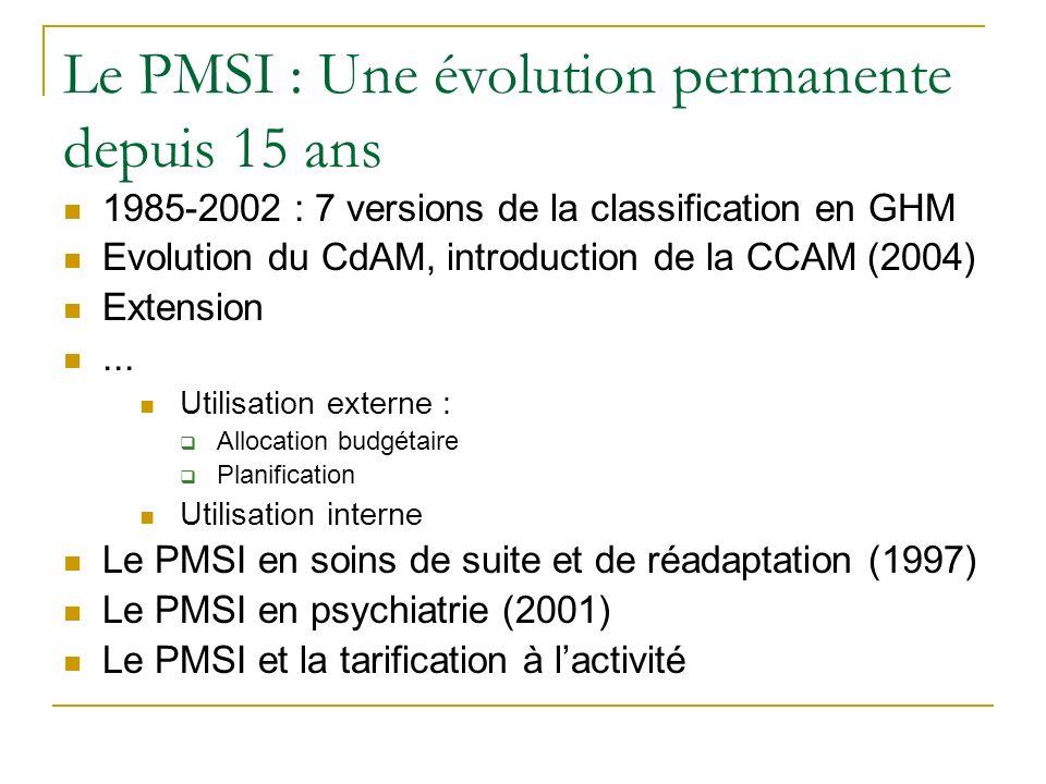 Le PMSI : Une évolution permanente depuis 15 ans 1985-2002 : 7 versions de la classification en GHM Evolution du CdAM, introduction de la CCAM (2004) Extension...