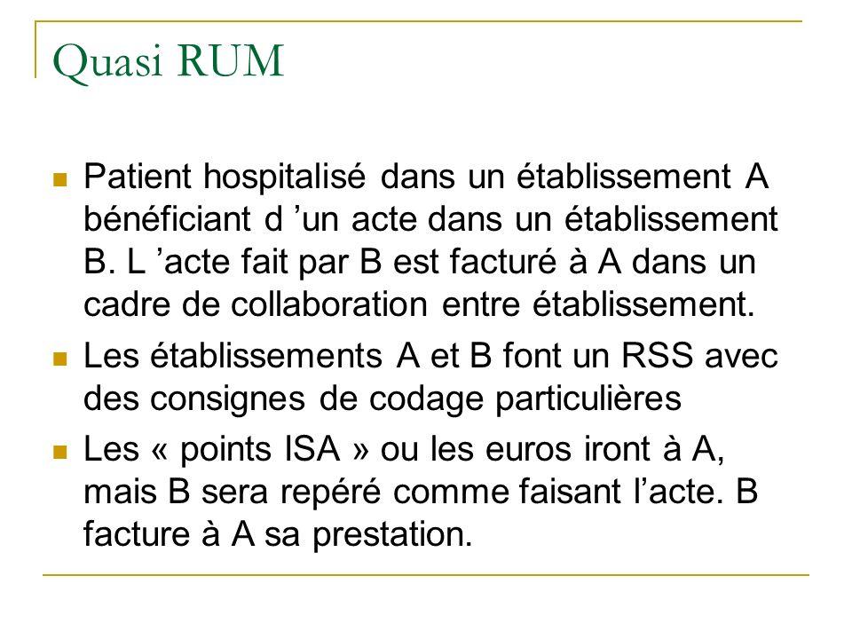 Quasi RUM Patient hospitalisé dans un établissement A bénéficiant d un acte dans un établissement B. L acte fait par B est facturé à A dans un cadre d