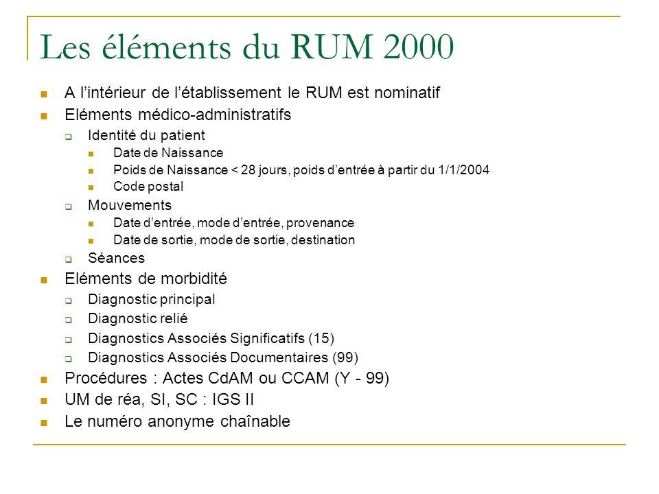 Les éléments du RUM 2000 A lintérieur de létablissement le RUM est nominatif Eléments médico-administratifs Identité du patient Date de Naissance Poid