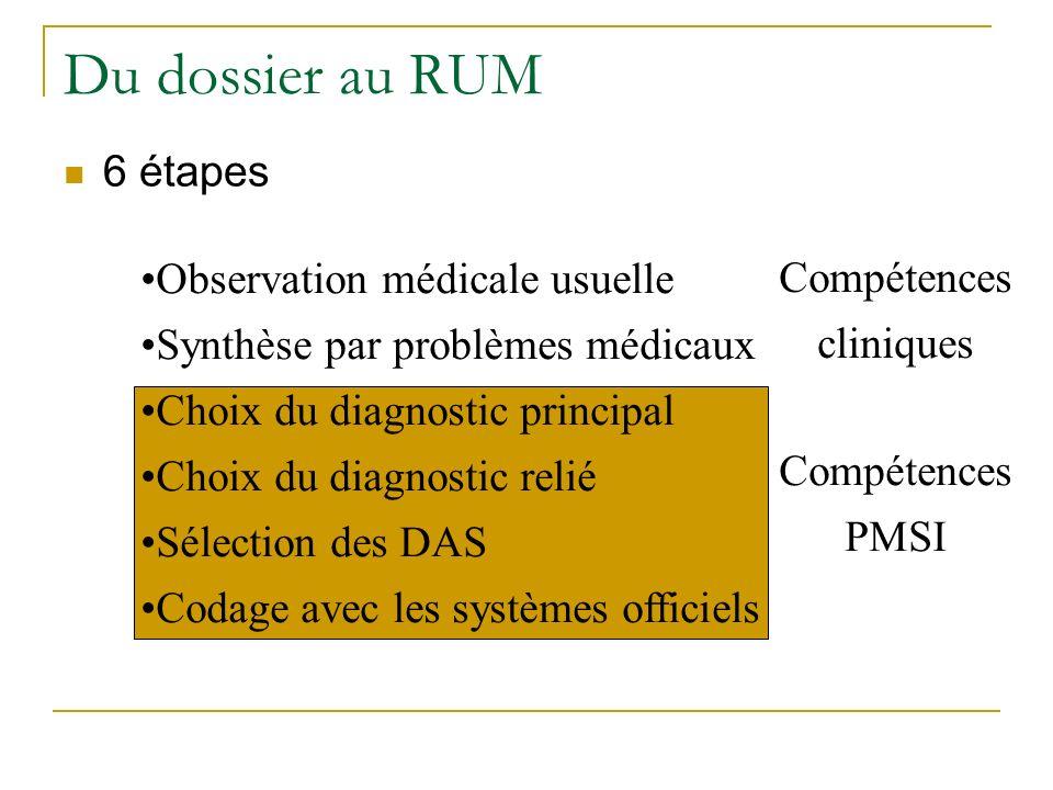Du dossier au RUM 6 étapes Observation médicale usuelle Synthèse par problèmes médicaux Choix du diagnostic principal Choix du diagnostic relié Sélection des DAS Codage avec les systèmes officiels Compétences cliniques Compétences PMSI