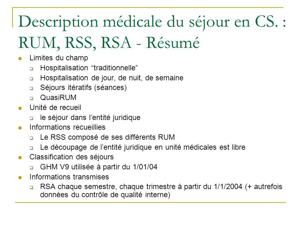 Description médicale du séjour en CS. : RUM, RSS, RSA - Résumé Limites du champ Hospitalisation traditionnelle Hospitalisation de jour, de nuit, de se